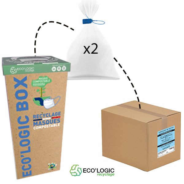 container COMPOSTAGE